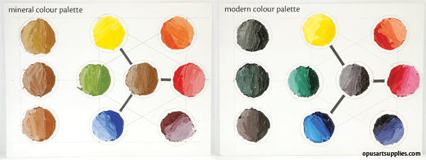 Red, Yellow, and Blue paints from both modern and mineral palettes, mixed to illustrate the different results yielded by each.