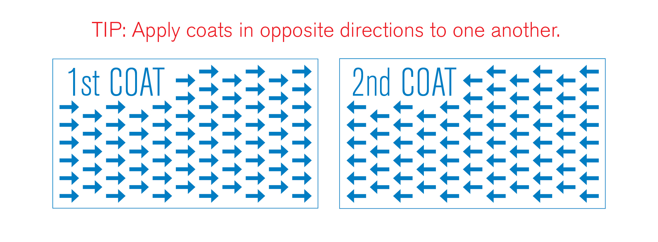 Tip:Apply coats in opposite directions to one another.