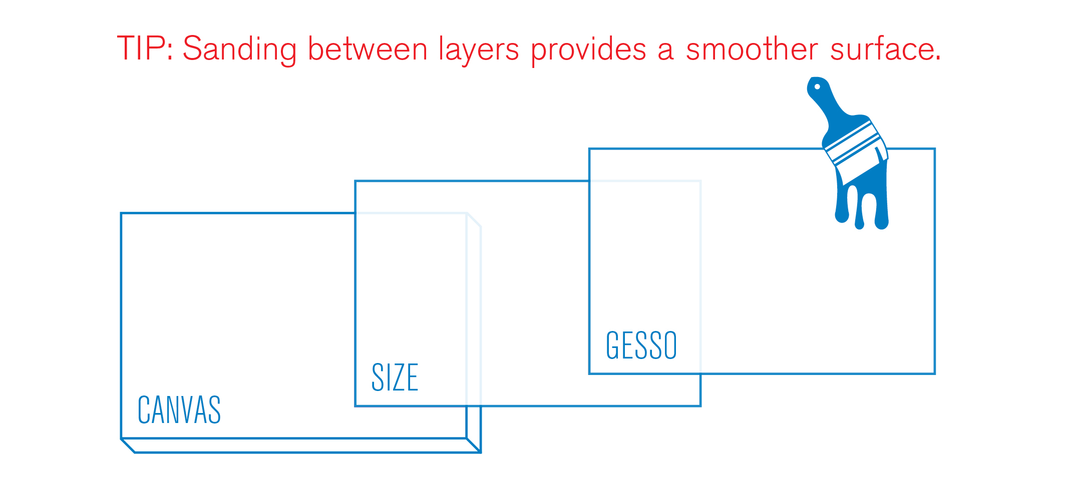 Tip: Sanding between layers provides a smoother surface